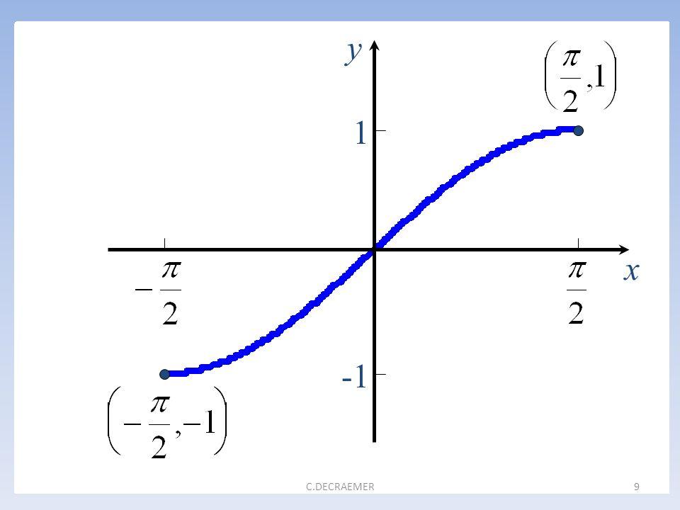 y 1 x -1 C.DECRAEMER