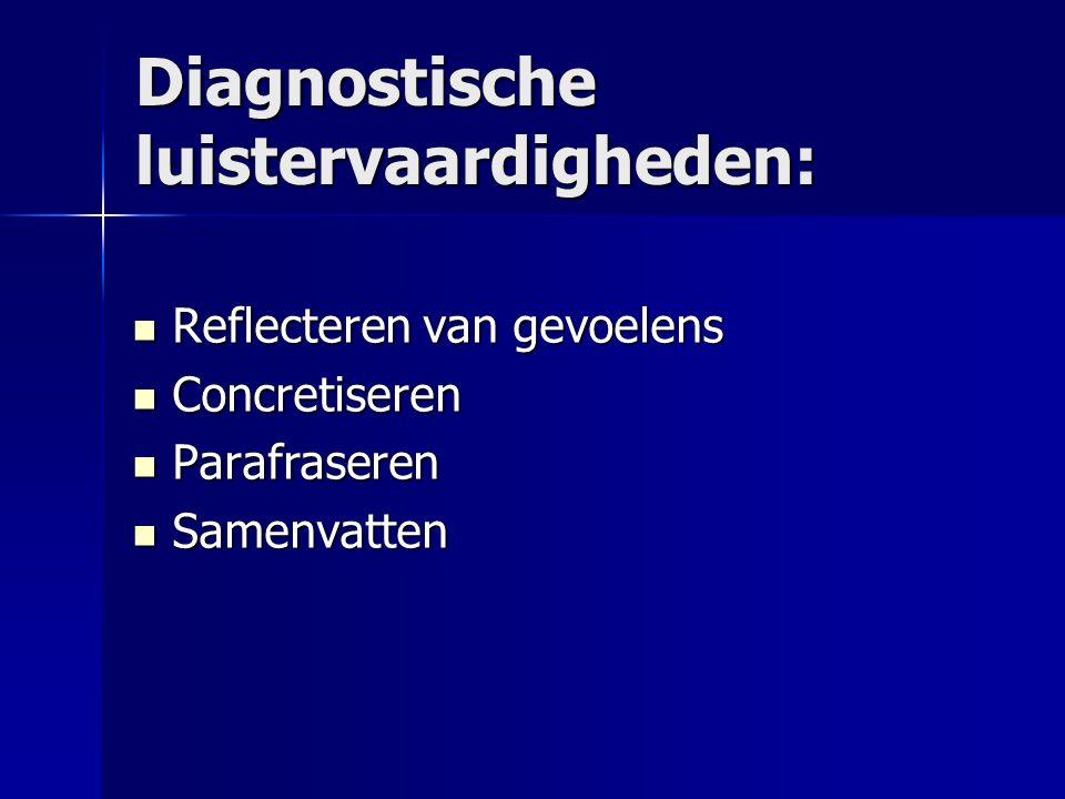 Diagnostische luistervaardigheden: