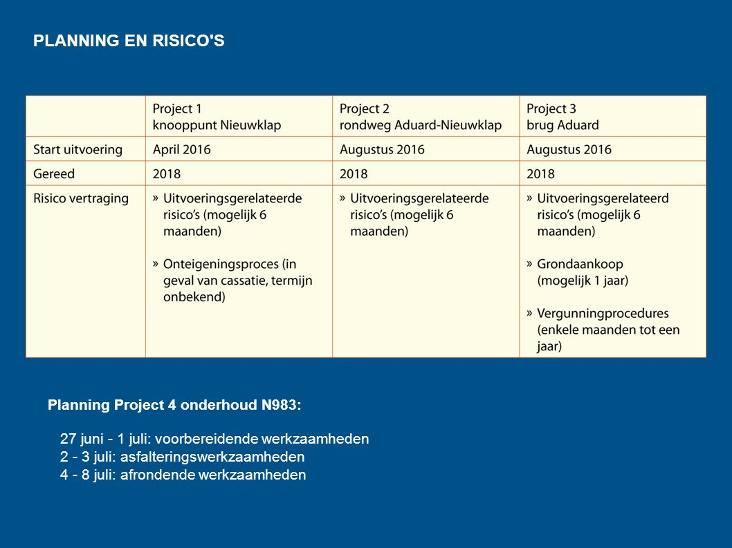 PLANNING EN RISICO S Planning Project 4 onderhoud N983: