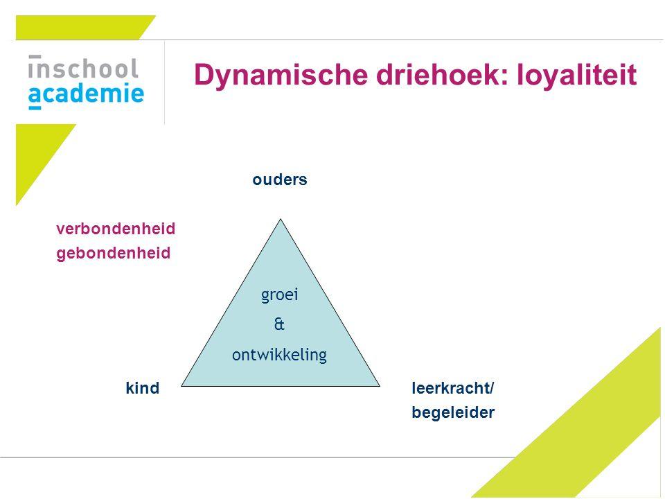 Dynamische driehoek: loyaliteit