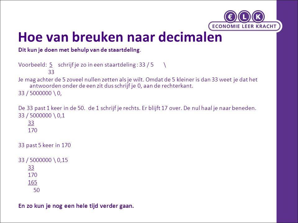 Hoe van breuken naar decimalen