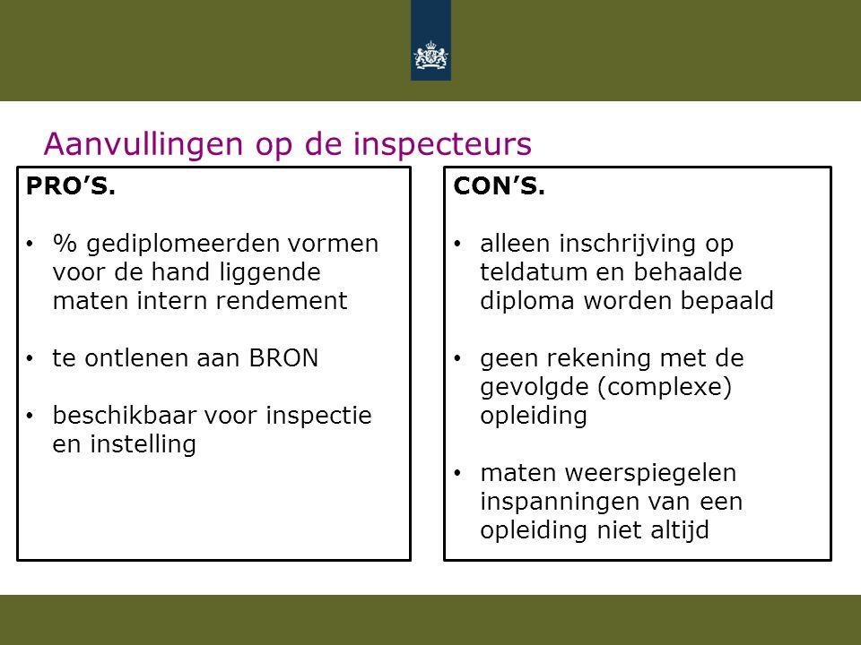 Aanvullingen op de inspecteurs