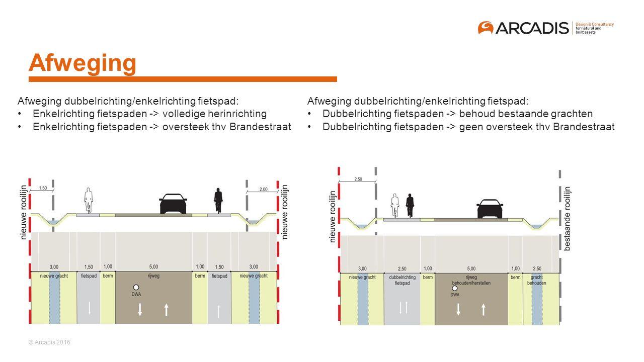 Afweging Afweging dubbelrichting/enkelrichting fietspad: