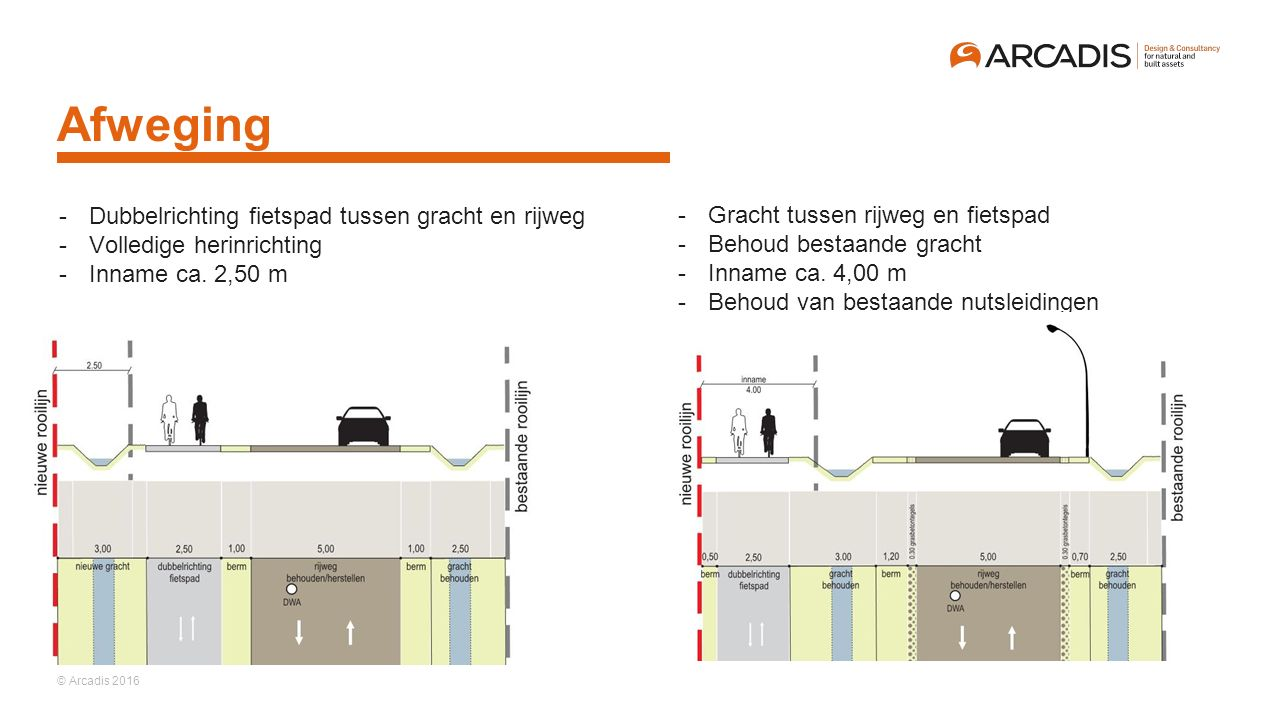 Afweging Dubbelrichting fietspad tussen gracht en rijweg