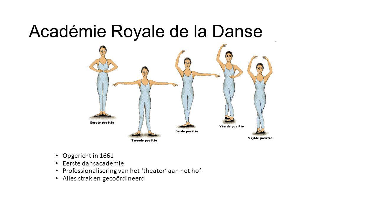Académie Royale de la Danse