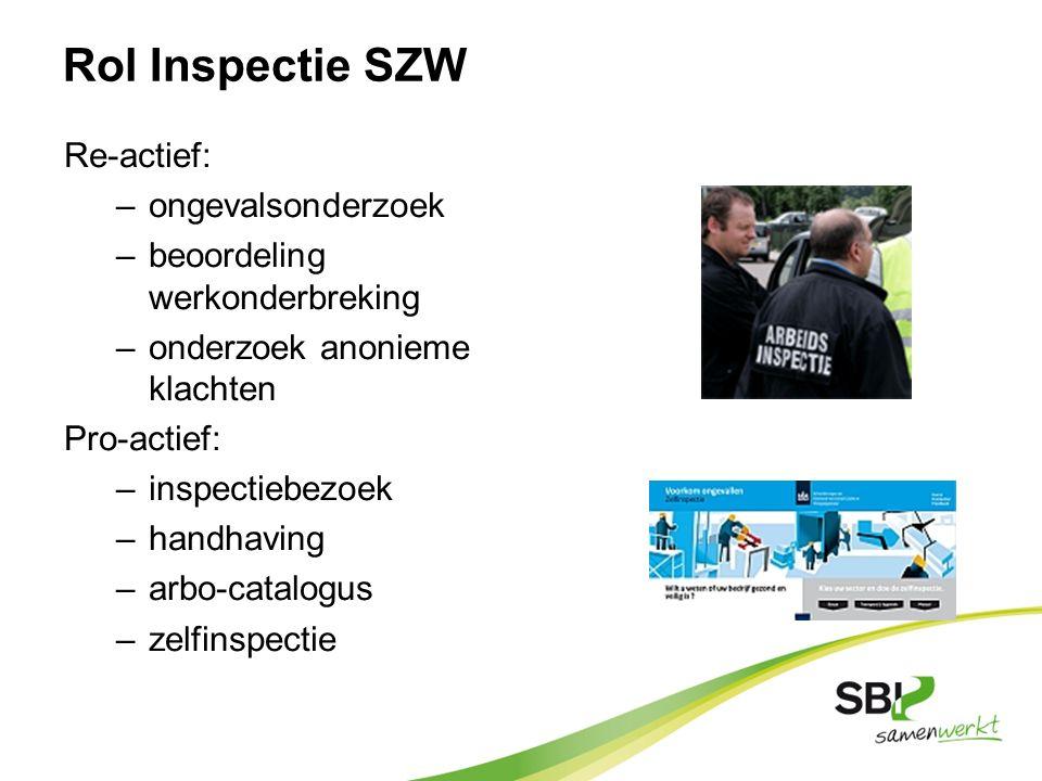 Rol Inspectie SZW Re-actief: ongevalsonderzoek