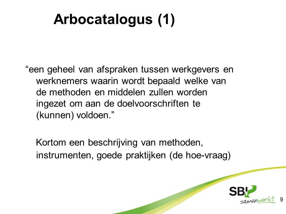 Arbocatalogus (1)