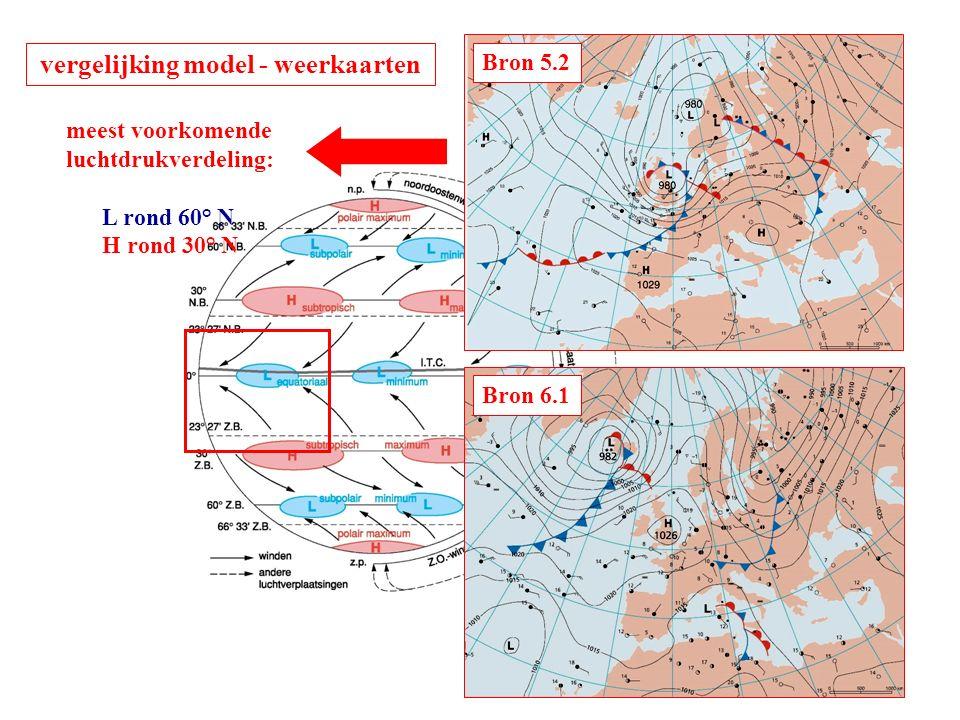 vergelijking model - weerkaarten
