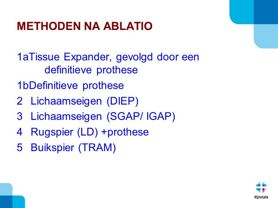 METHODEN NA ABLATIO 1aTissue Expander, gevolgd door een definitieve prothese. 1bDefinitieve prothese.