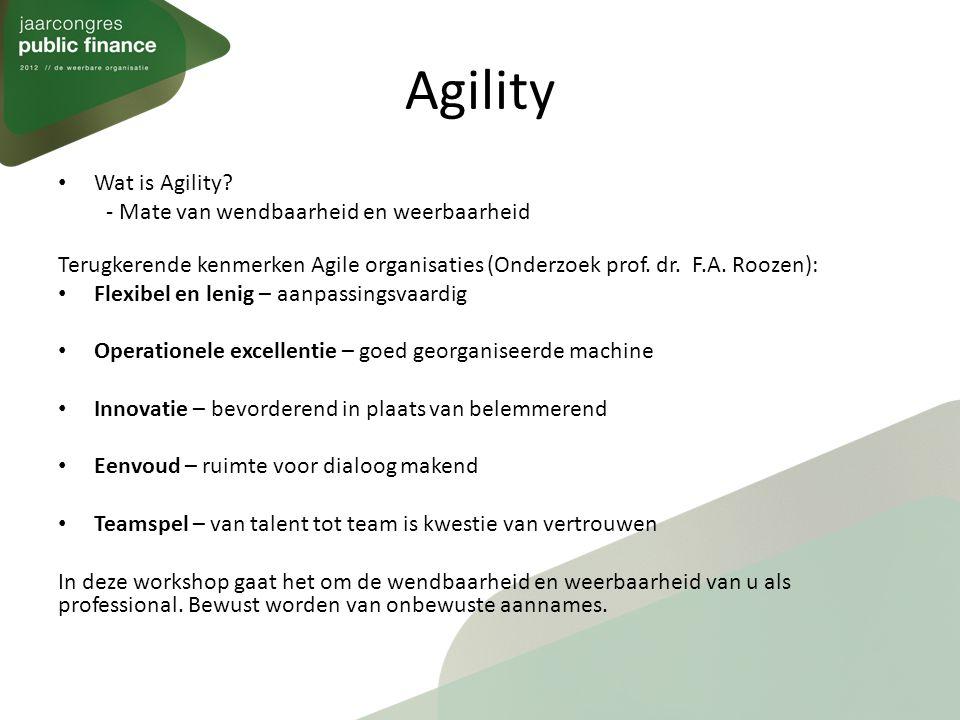 Agility Wat is Agility - Mate van wendbaarheid en weerbaarheid