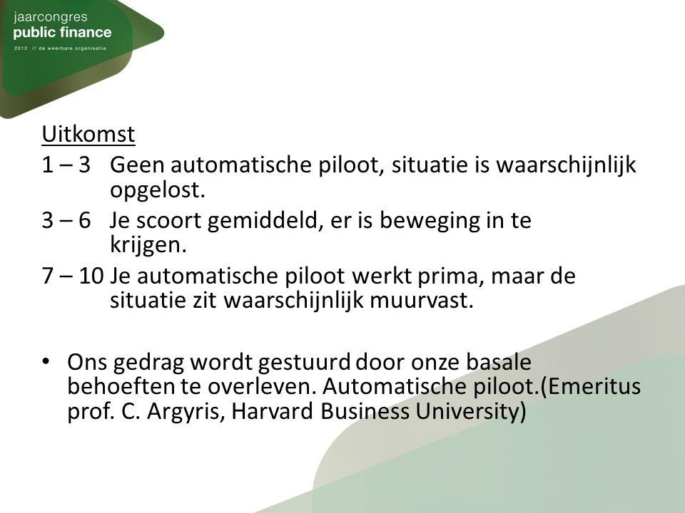Uitkomst 1 – 3 Geen automatische piloot, situatie is waarschijnlijk opgelost. 3 – 6 Je scoort gemiddeld, er is beweging in te krijgen.