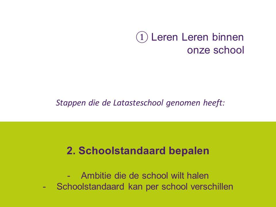 2. Schoolstandaard bepalen