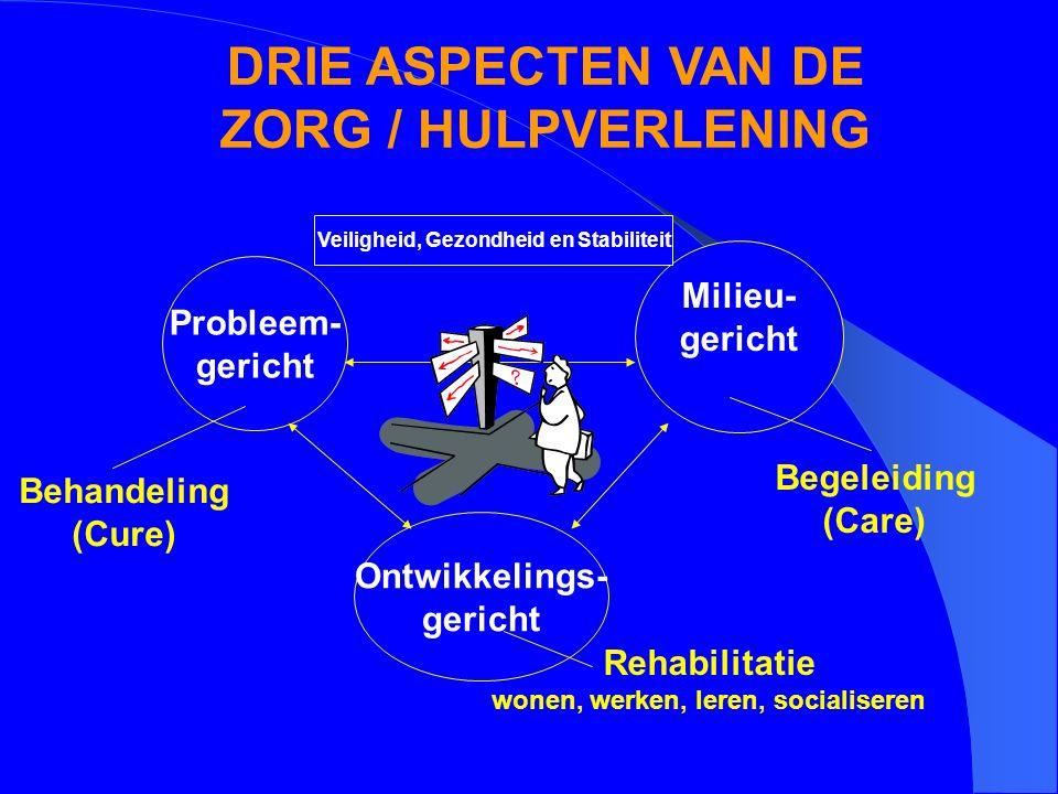 DRIE ASPECTEN VAN DE ZORG / HULPVERLENING