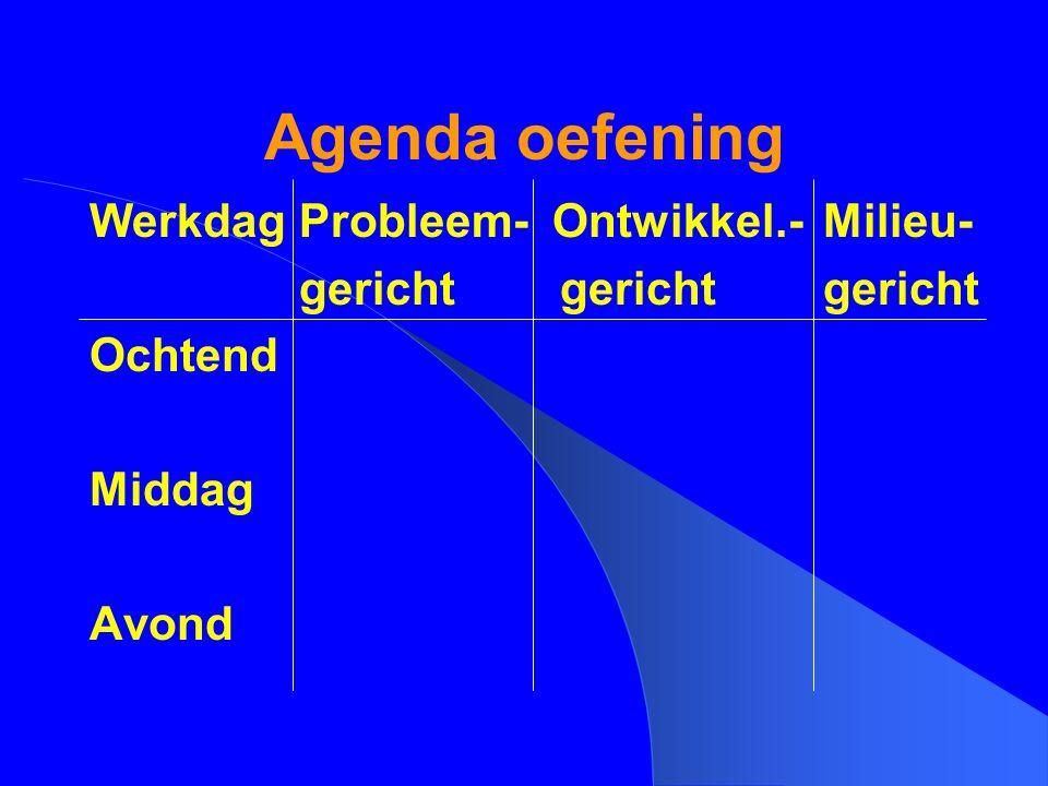 Agenda oefening Werkdag Probleem- Ontwikkel.- Milieu-