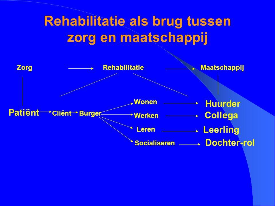 Rehabilitatie als brug tussen zorg en maatschappij