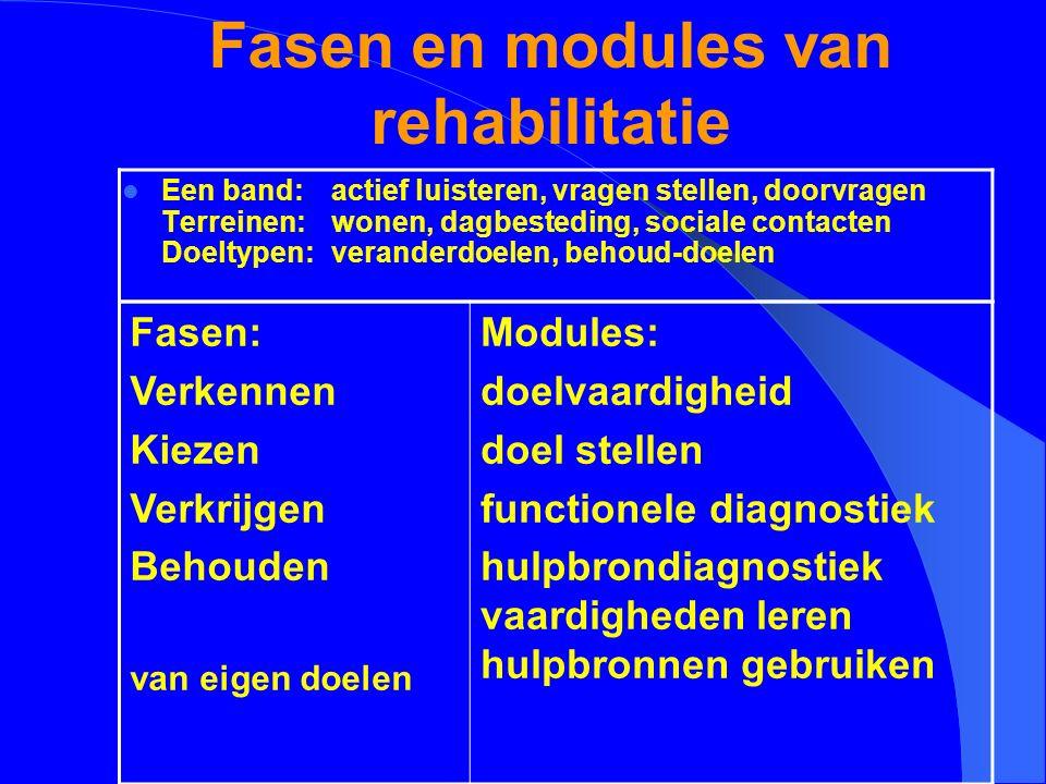 Fasen en modules van rehabilitatie