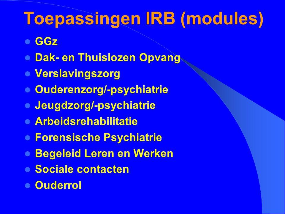 Toepassingen IRB (modules)