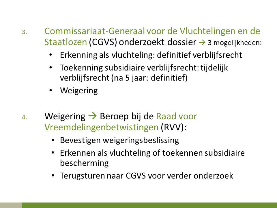 Weigering  Beroep bij de Raad voor Vreemdelingenbetwistingen (RVV):