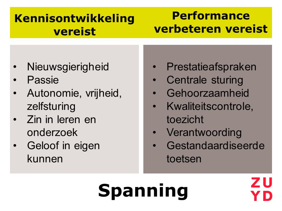 Performance verbeteren vereist Kennisontwikkeling vereist