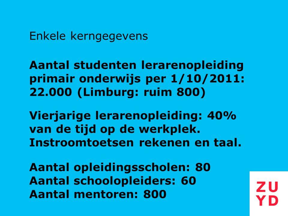 Aantal studenten lerarenopleiding primair onderwijs per 1/10/2011: