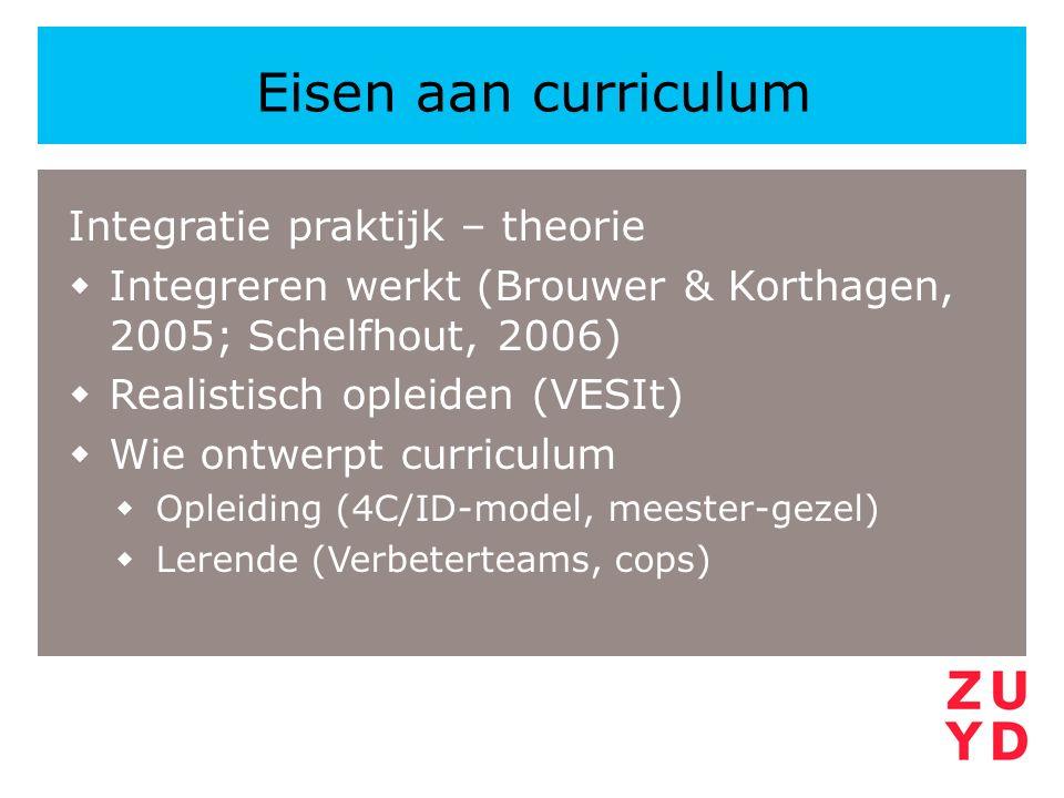 Eisen aan curriculum Integratie praktijk – theorie
