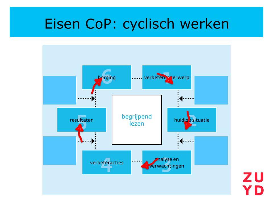 Eisen CoP: cyclisch werken