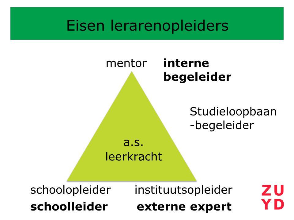 Eisen lerarenopleiders