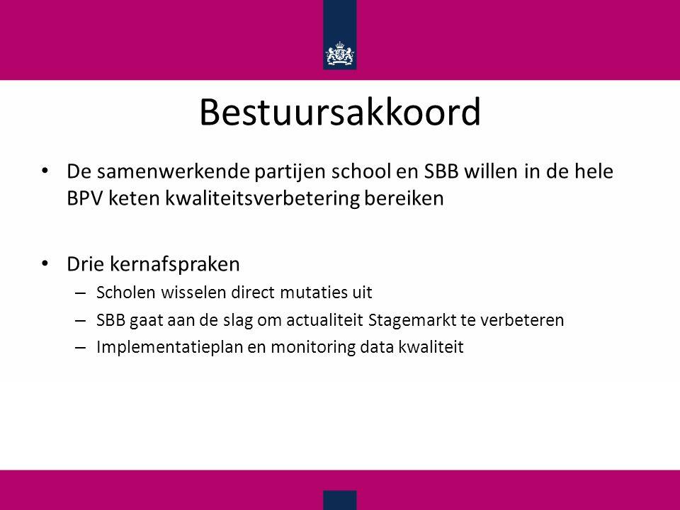 Bestuursakkoord De samenwerkende partijen school en SBB willen in de hele BPV keten kwaliteitsverbetering bereiken.