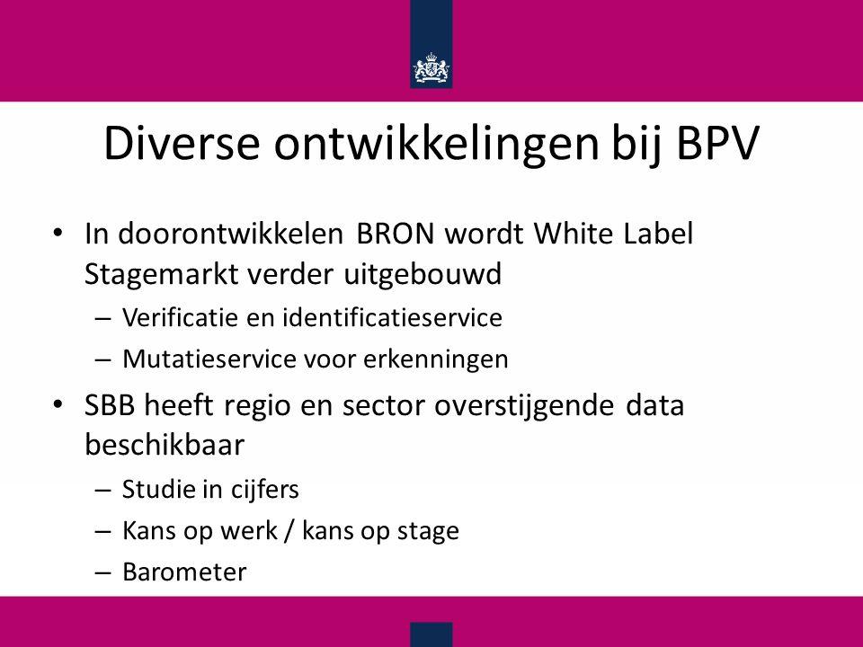 Diverse ontwikkelingen bij BPV
