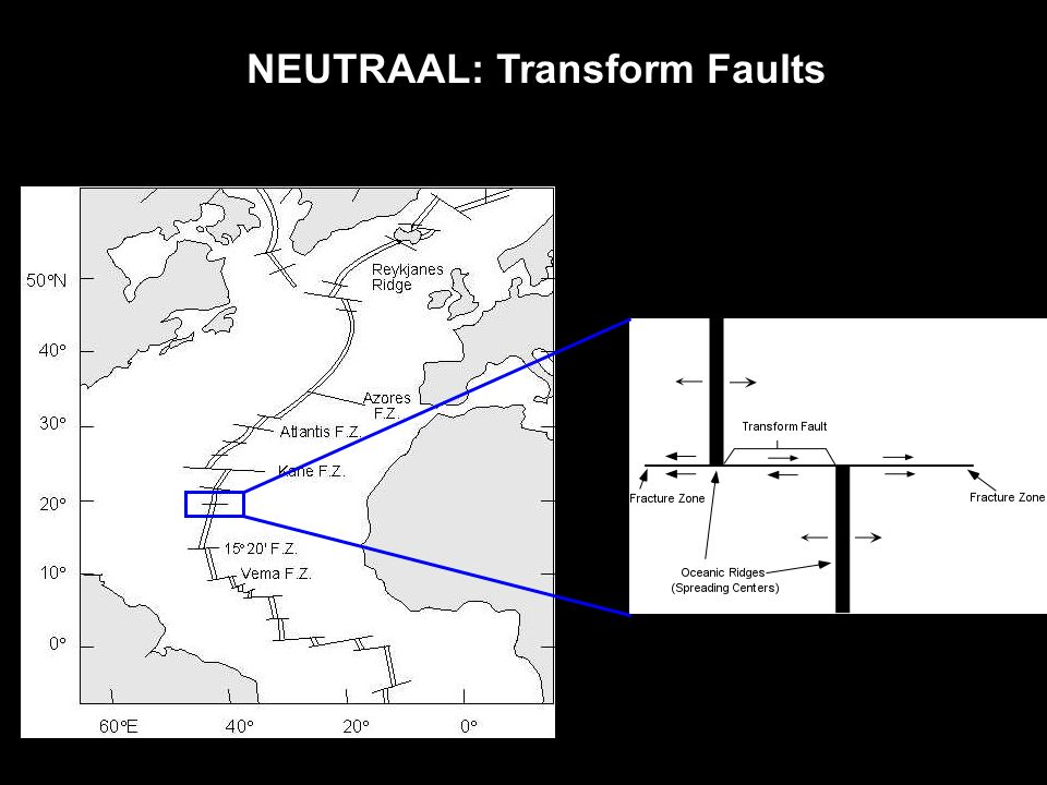 NEUTRAAL: Transform Faults