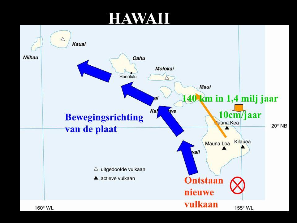 HAWAII 140 km in 1,4 milj jaar Bewegingsrichting van de plaat
