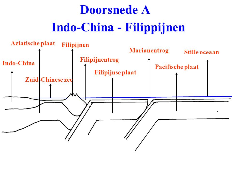 Indo-China - Filippijnen
