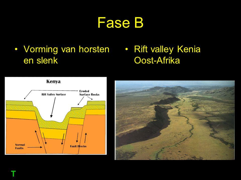 Fase B Vorming van horsten en slenk Rift valley Kenia Oost-Afrika T