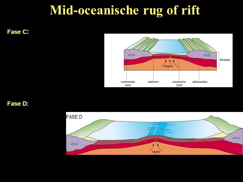 Mid-oceanische rug of rift