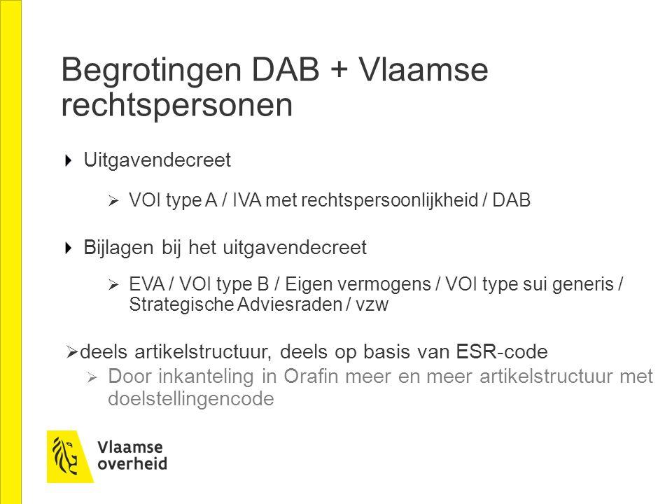 Begrotingen DAB + Vlaamse rechtspersonen