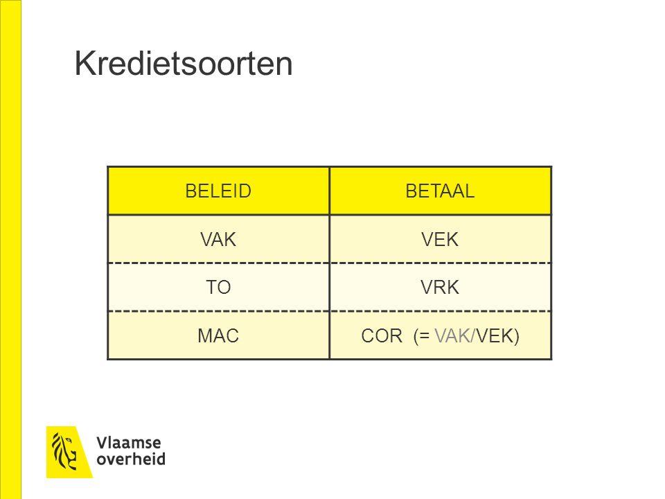 Kredietsoorten BELEID BETAAL VAK VEK TO VRK MAC COR (= VAK/VEK)