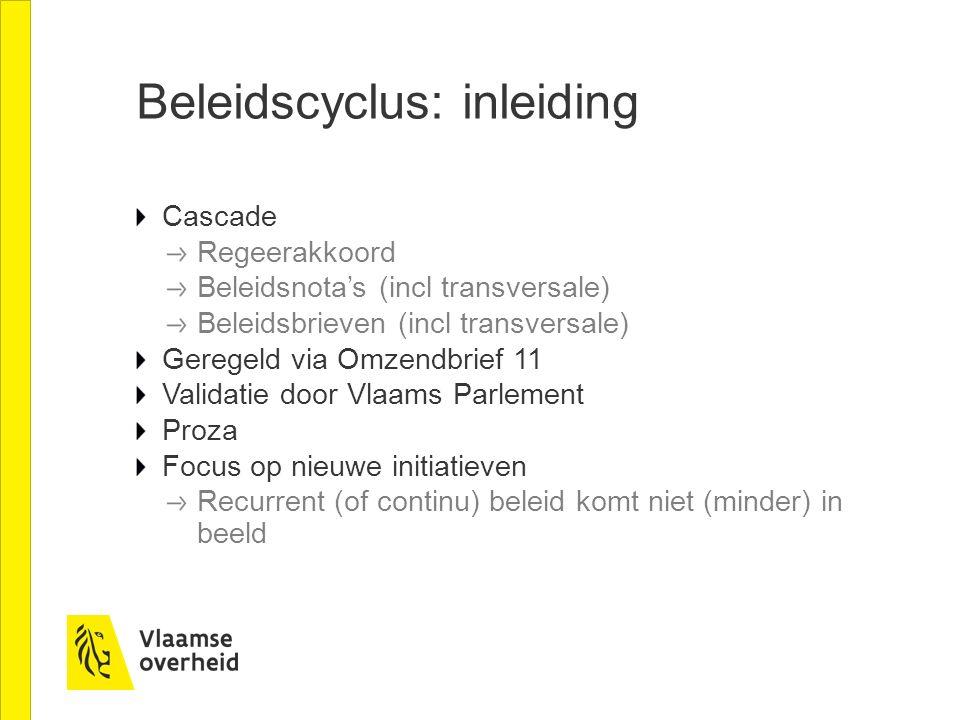 Beleidscyclus: inleiding