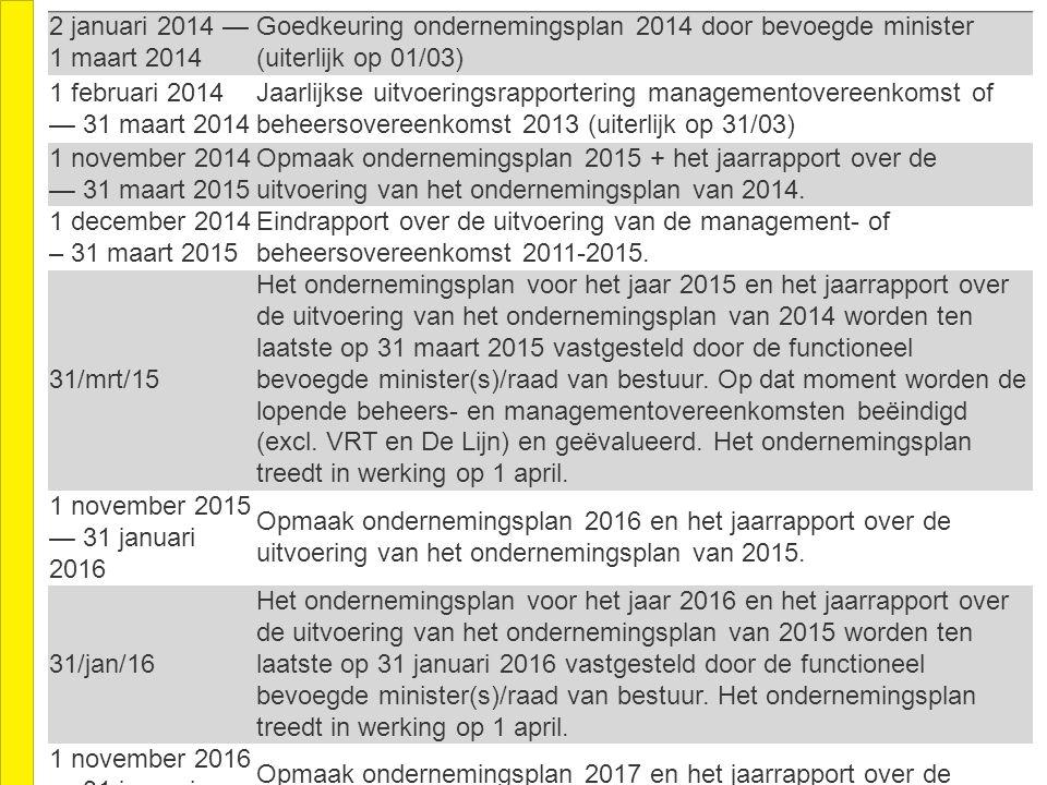 2 januari 2014 — 1 maart 2014 Goedkeuring ondernemingsplan 2014 door bevoegde minister (uiterlijk op 01/03)