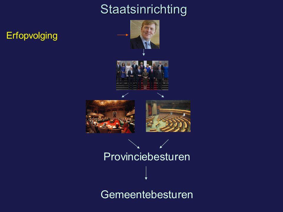 Staatsinrichting Erfopvolging Provinciebesturen Gemeentebesturen