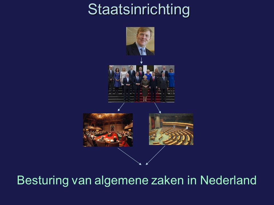 Staatsinrichting Besturing van algemene zaken in Nederland