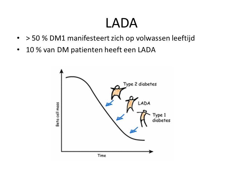 LADA > 50 % DM1 manifesteert zich op volwassen leeftijd