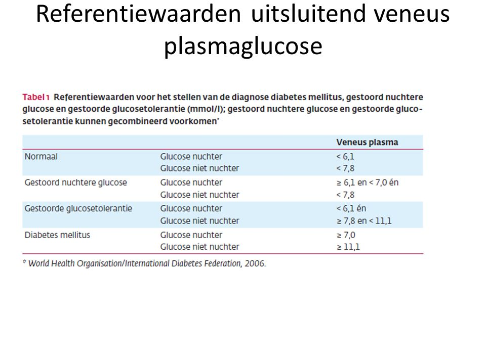Referentiewaarden uitsluitend veneus plasmaglucose