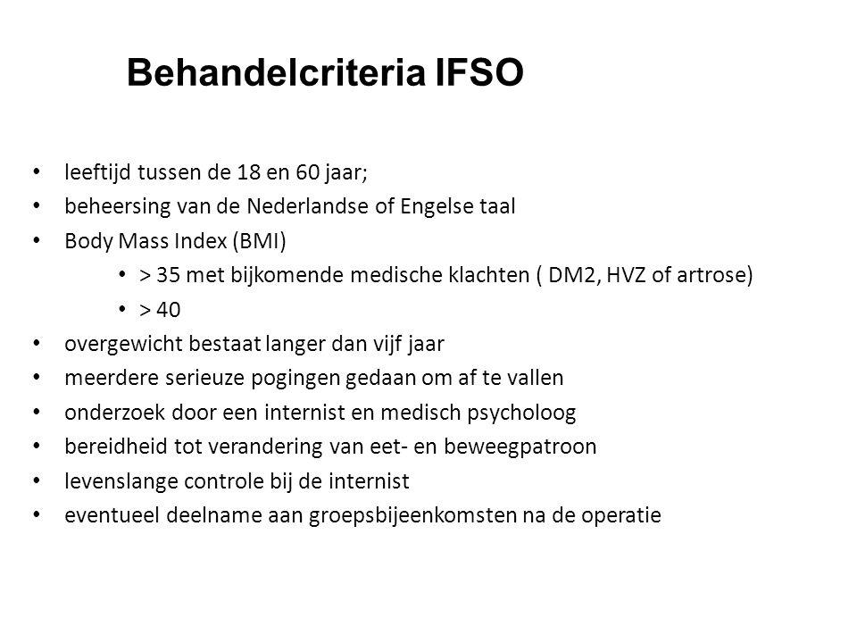 Behandelcriteria IFSO