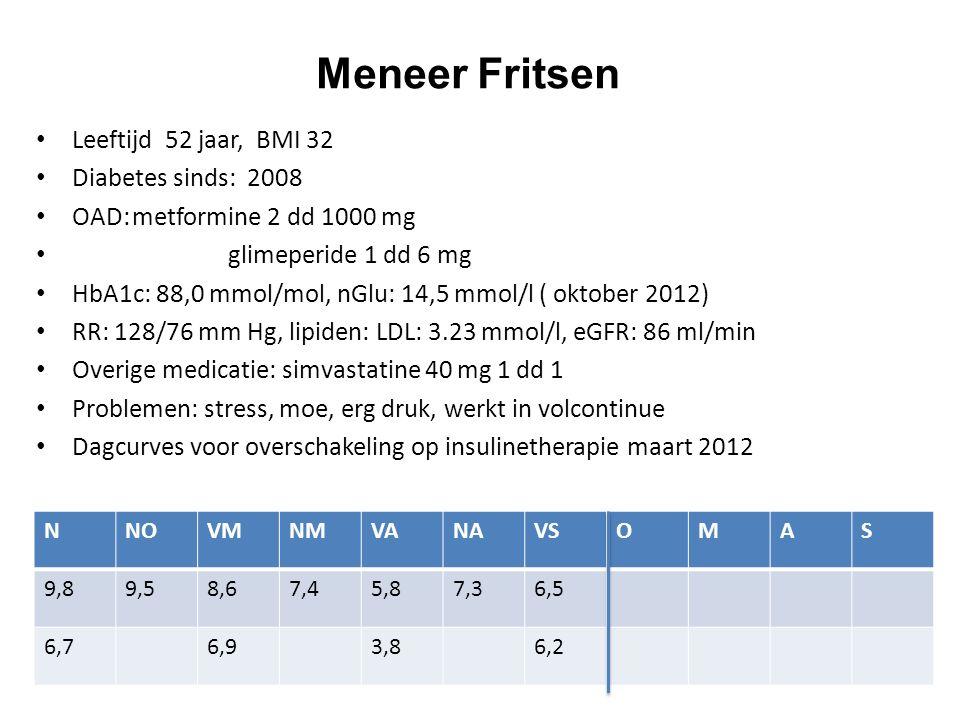 Meneer Fritsen Leeftijd 52 jaar, BMI 32 Diabetes sinds: 2008