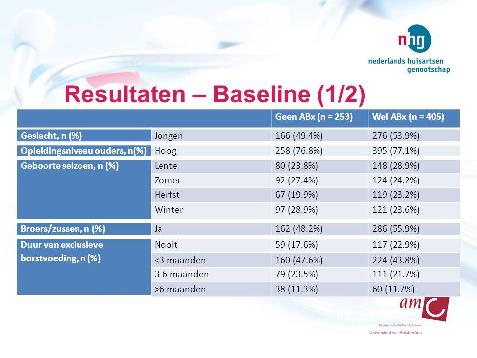 Resultaten – Baseline (1/2)