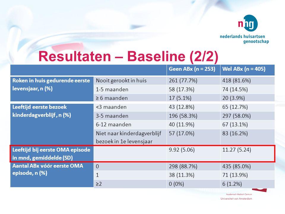 Resultaten – Baseline (2/2)