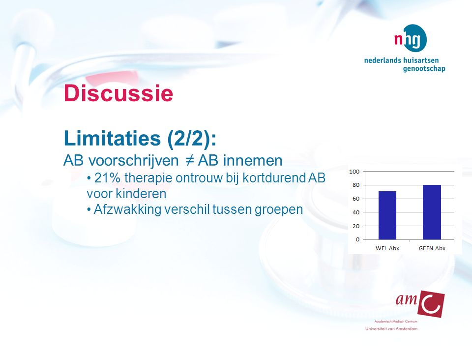 Discussie Limitaties (2/2): AB voorschrijven ≠ AB innemen