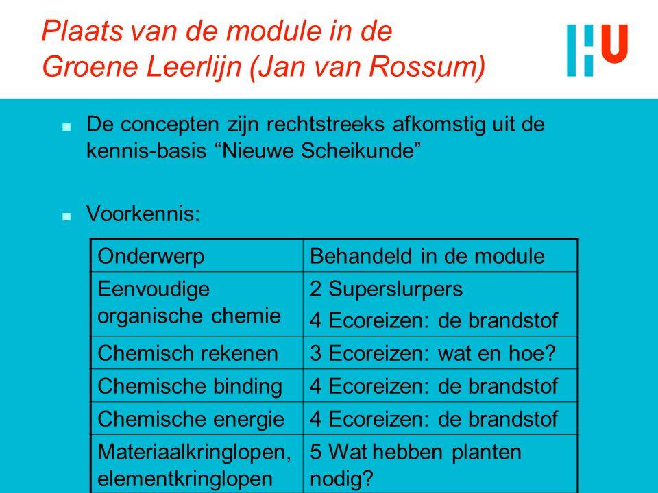 Plaats van de module in de Groene Leerlijn (Jan van Rossum)