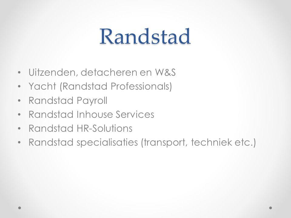 Randstad Uitzenden, detacheren en W&S Yacht (Randstad Professionals)