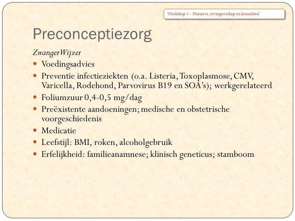 Preconceptiezorg ZwangerWijzer Voedingsadvies